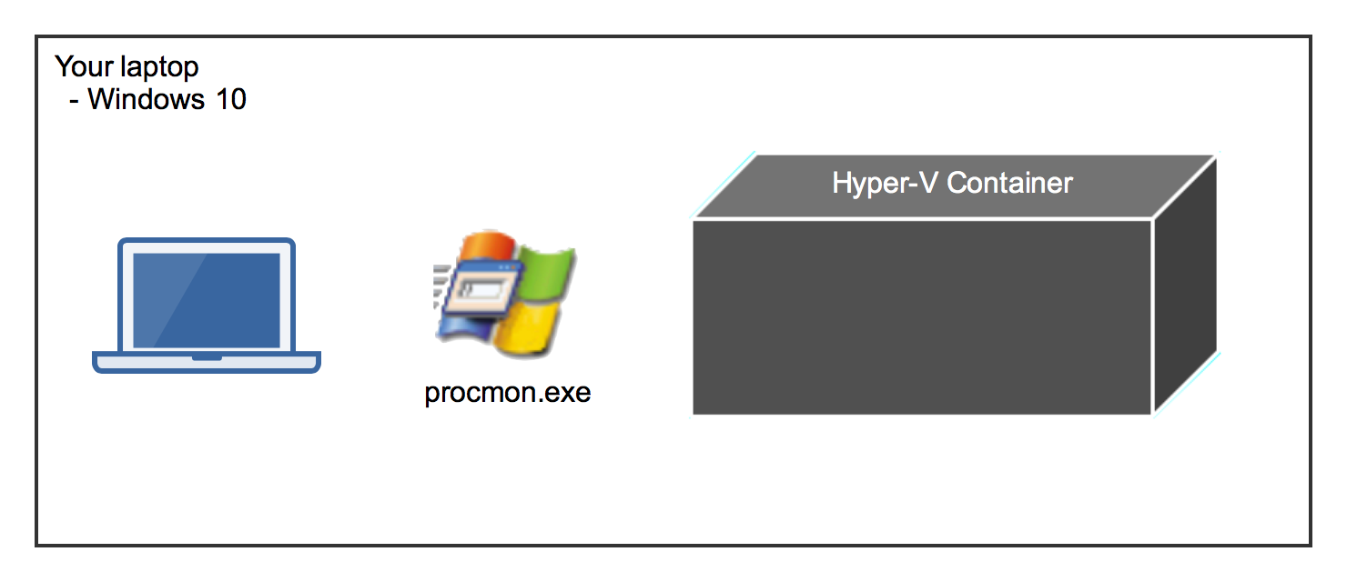 procmon_windows10_hyperv_container