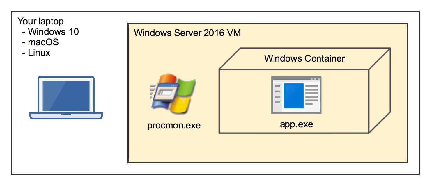 procmon_windows_container_glass