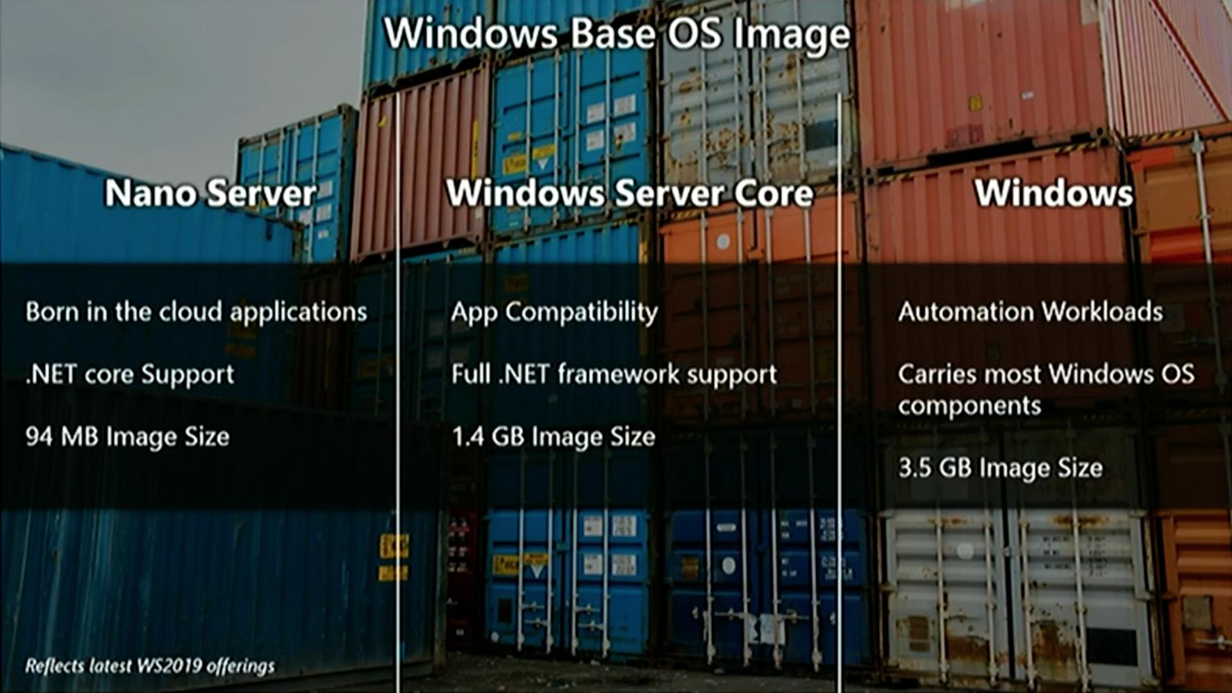 Three Windows base OS images